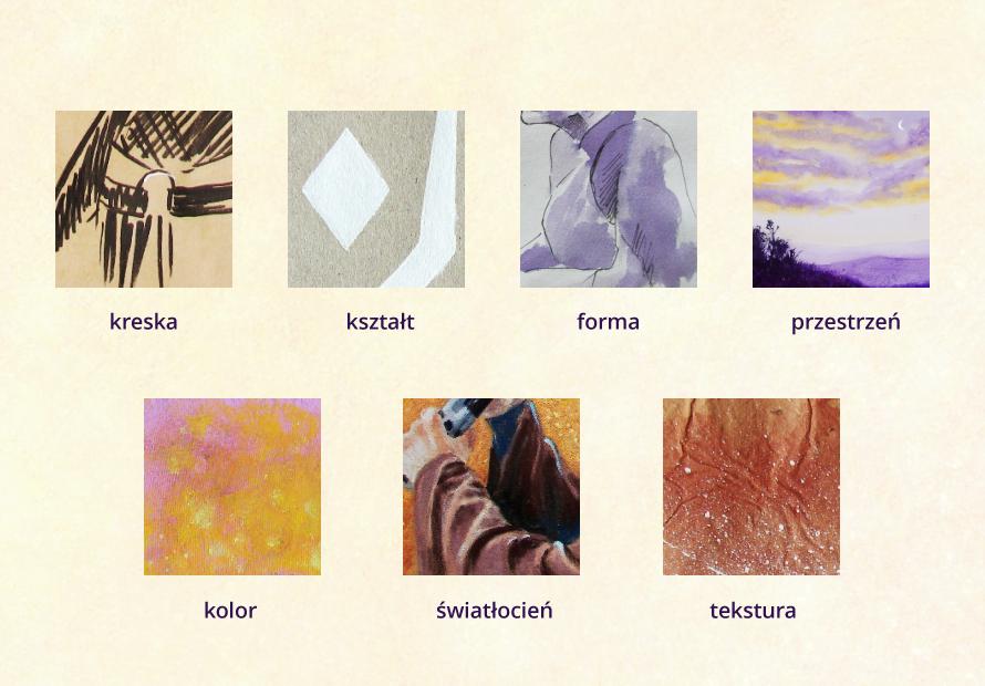 Jak komentować sztukę? Można zacząć od podstawowych elementów. To kreska, kształt, forma, przestrzeń, kolor, światłocień i tekstura